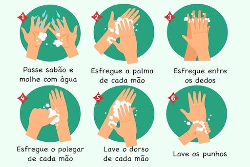 ilustração ensinando como lavar a mão.